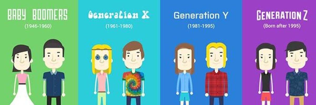 Sos Millennial, Gen X , Y o Z?